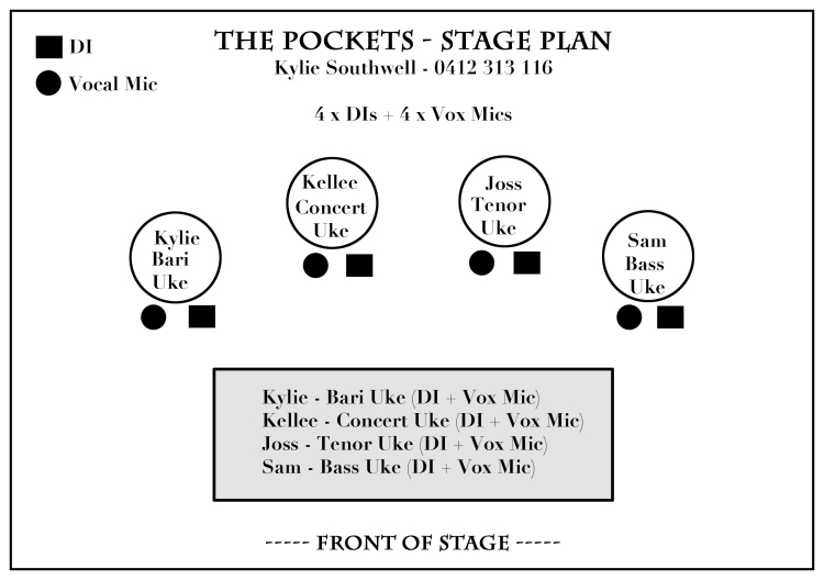 StagePlanTHEPOCKETS